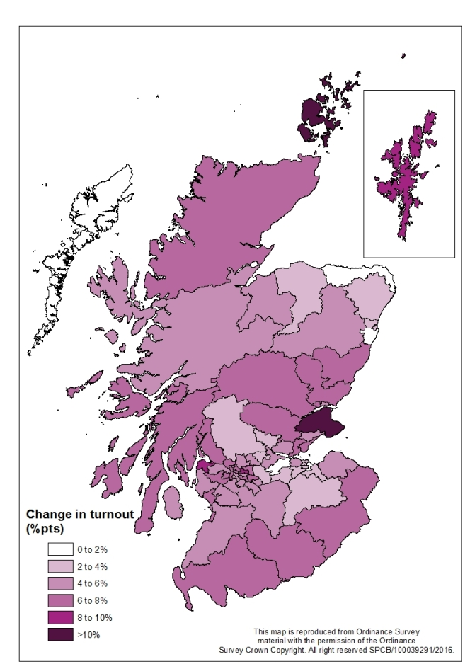 Change in Turnout